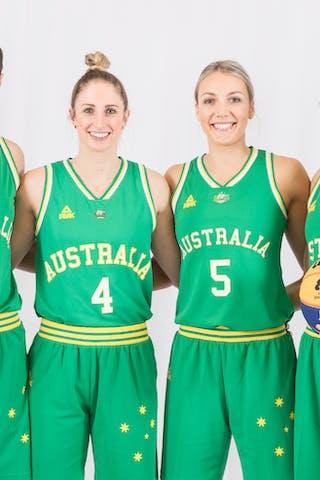 8 Alice Kunek (AUS) - 7 Hanna Ellzabeth Zavecz (AUS) - 5 Maddie Garrick (AUS) - 4 Bec Cole (AUS)
