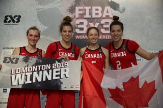 5 Catherine Traer (CAN) - 3 Paige Crozon (CAN) - 2 Katherine Plouffe (CAN) - 1 Michelle Plouffe (CAN)