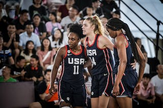 14 Bella Alarie (USA) - 13 Charli Collier (USA) - 11 Christyn Williams (USA)
