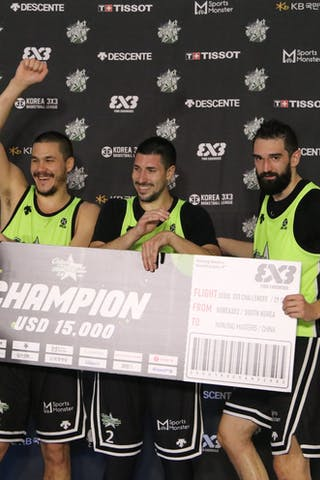 4 Maksim Kovacevic (SRB) - 3 Mihailo Vasic (SRB) - 2 Aleksandar Ratkov (SRB) - 1 Stefan Kojic (SRB)